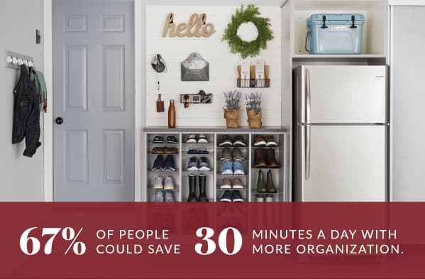 67% of people could save 30 minutes a day with more organization